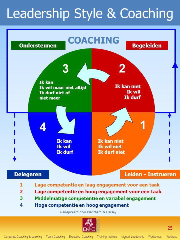 Leadership Style & Coaching 1Lage competentie en laag engagement voor een taak 2Lage competentie en hoog engagement voor een taak 3Middelmatige compet
