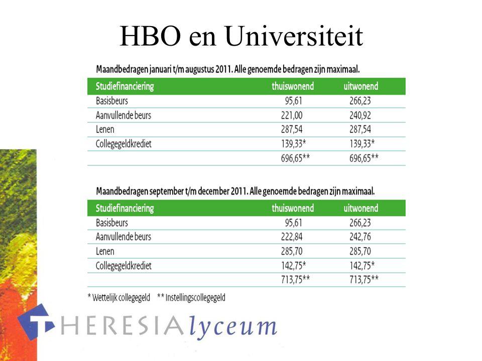HBO en Universiteit