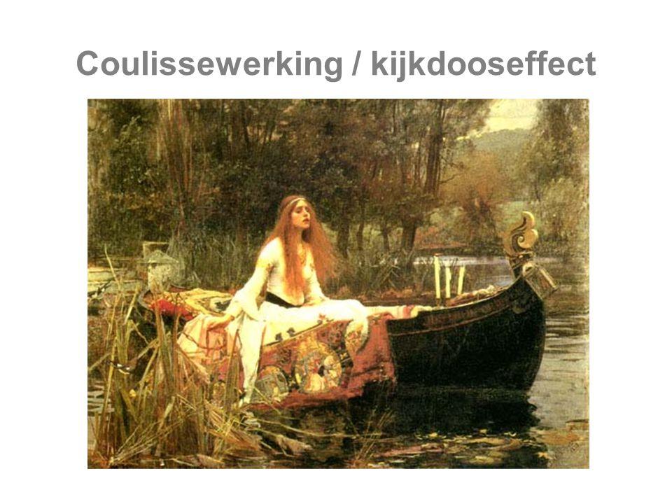 Coulissewerking / kijkdooseffect