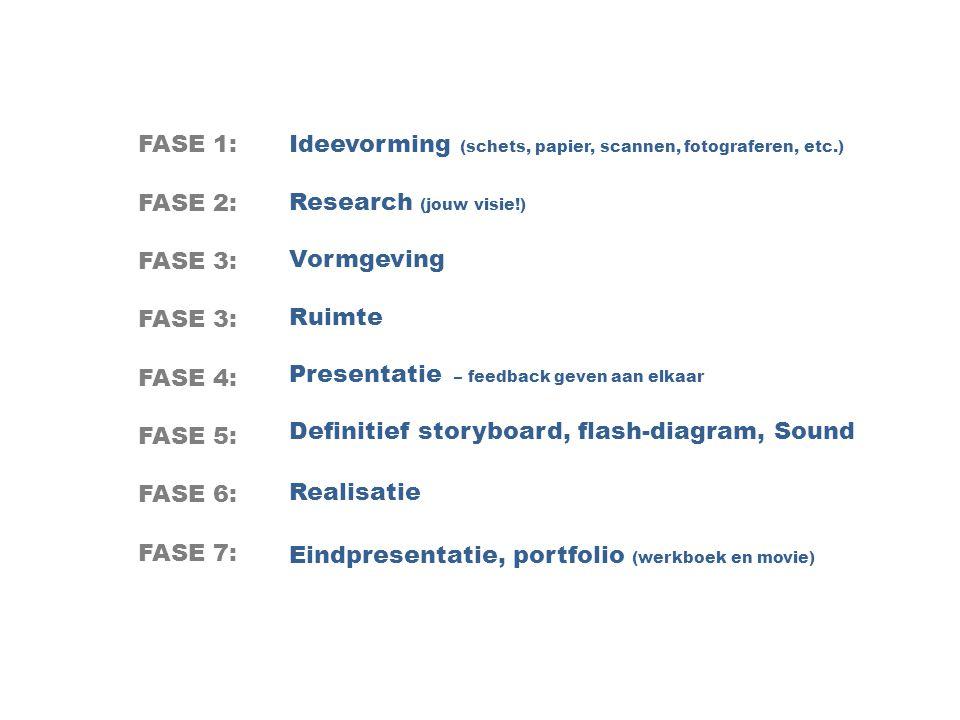 FASE 1:Ideevorming (schets, papier, scannen, fotograferen, etc.) FASE 3: FASE 2: Vormgeving Research (jouw visie!) FASE 3: Ruimte FASE 4: Presentatie