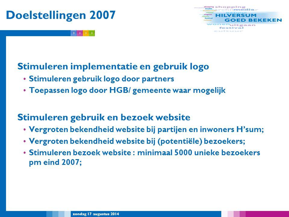 zondag 17 augustus 2014 Doelstellingen 2007 Stimuleren implementatie en gebruik logo Stimuleren gebruik logo door partners Toepassen logo door HGB/ ge