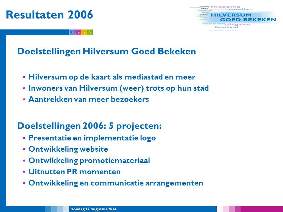 zondag 17 augustus 2014 Resultaten 2006 Doelstellingen Hilversum Goed Bekeken Hilversum op de kaart als mediastad en meer Inwoners van Hilversum (weer