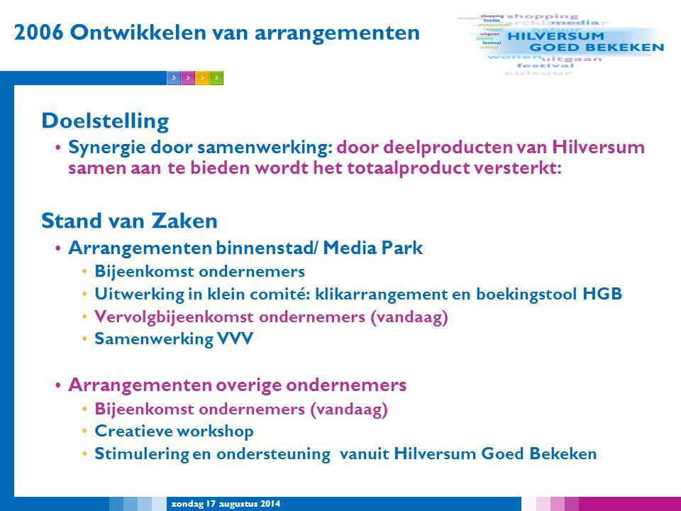 zondag 17 augustus 2014 2006 Ontwikkelen van arrangementen Doelstelling Synergie door samenwerking: door deelproducten van Hilversum samen aan te bied