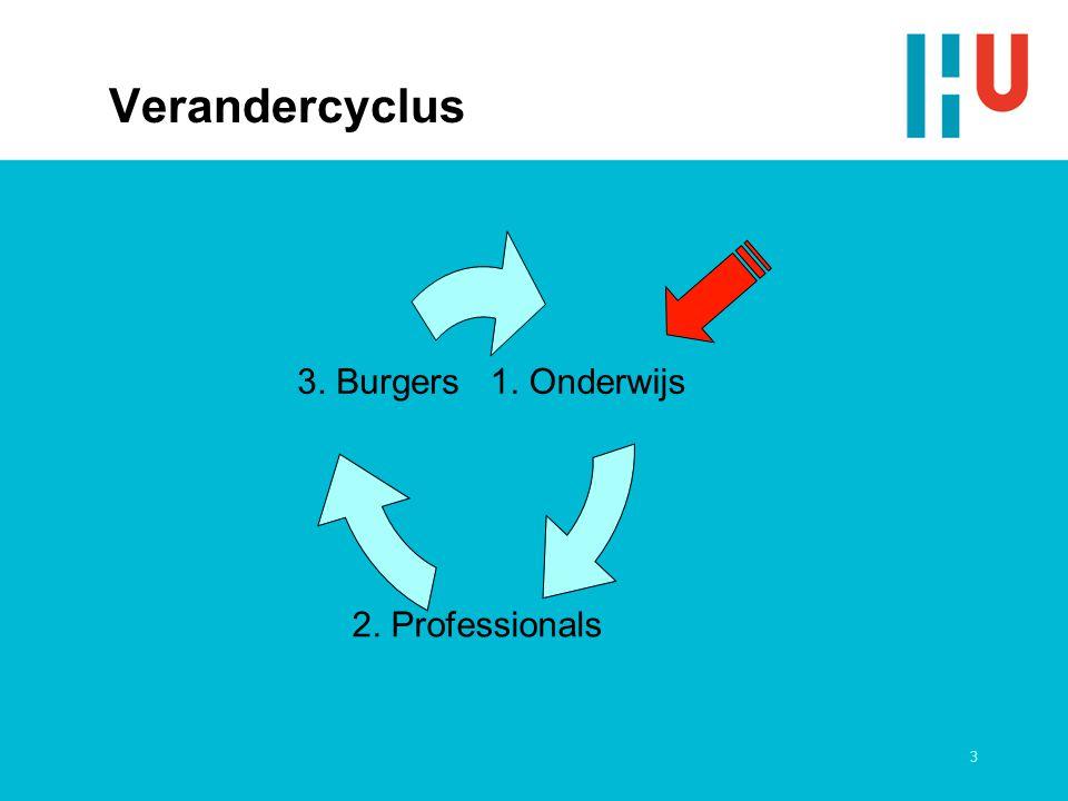 3 Verandercyclus 1. Onderwijs 2. Professionals 3. Burgers
