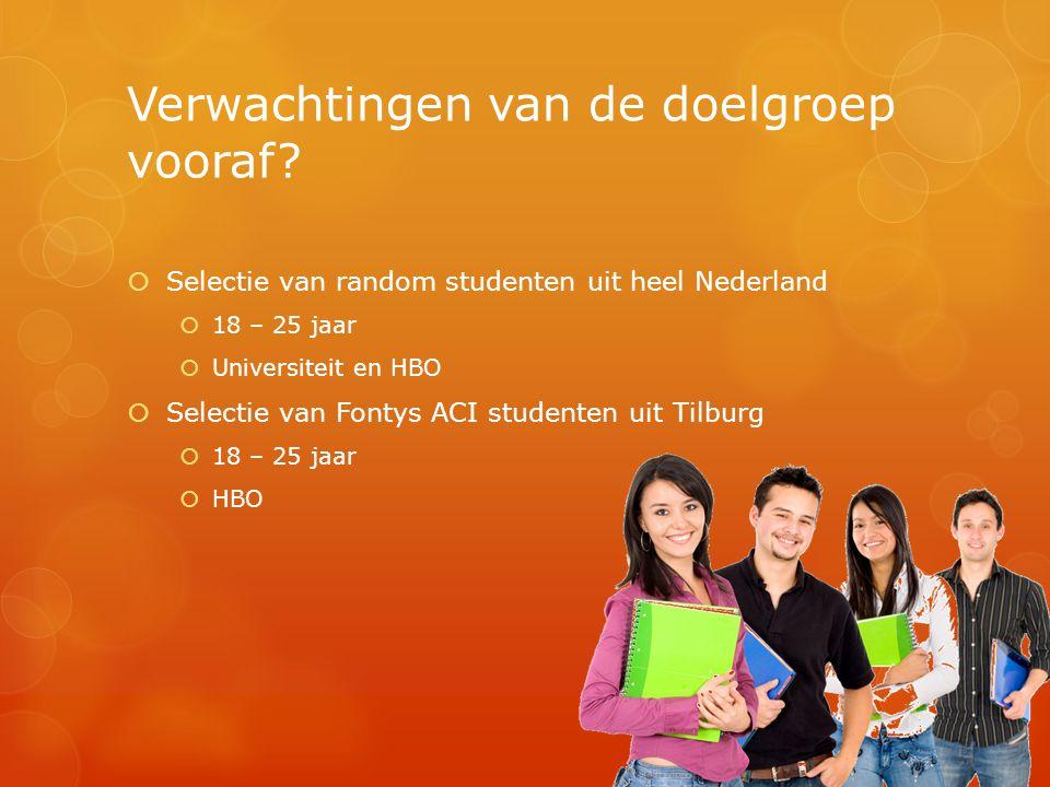Verwachtingen van de doelgroep vooraf?  Selectie van random studenten uit heel Nederland  18 – 25 jaar  Universiteit en HBO  Selectie van Fontys A