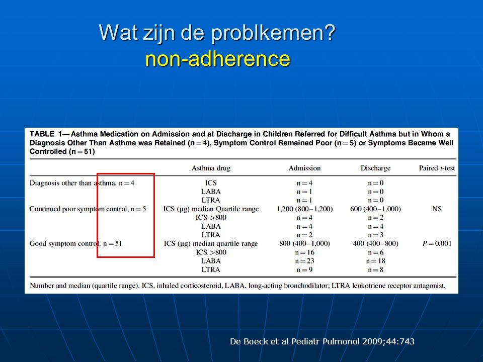 Wat zijn de problkemen non-adherence De Boeck et al Pediatr Pulmonol 2009;44:743