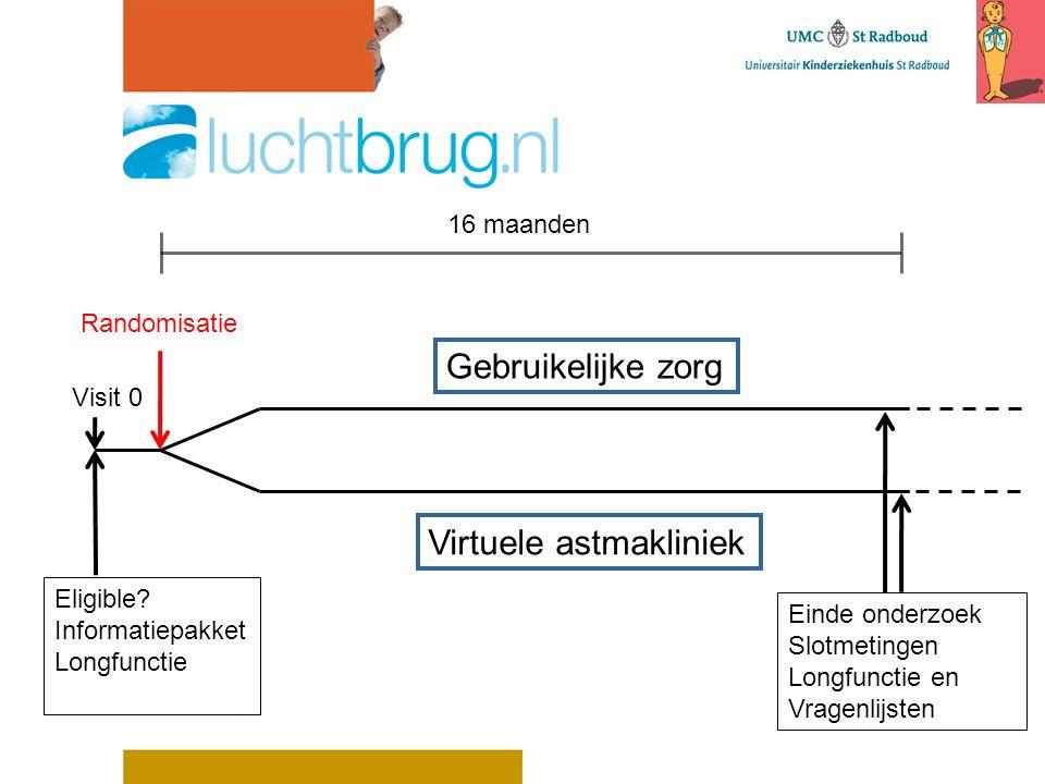 Visit 0 Randomisatie Eligible? Informatiepakket Longfunctie Gebruikelijke zorg Virtuele astmakliniek Einde onderzoek Slotmetingen Longfunctie en Vrage