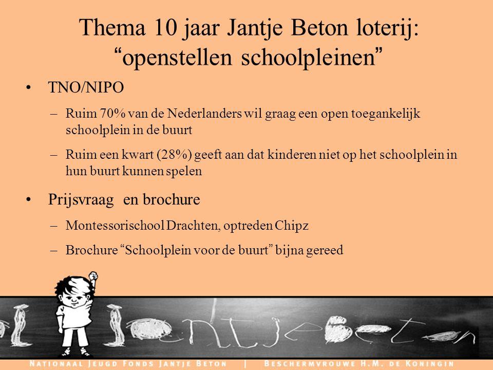 """C H I L D F R I E N D L Y C I T I E S Thema 10 jaar Jantje Beton loterij: """" openstellen schoolpleinen """" TNO/NIPO –Ruim 70% van de Nederlanders wil gra"""