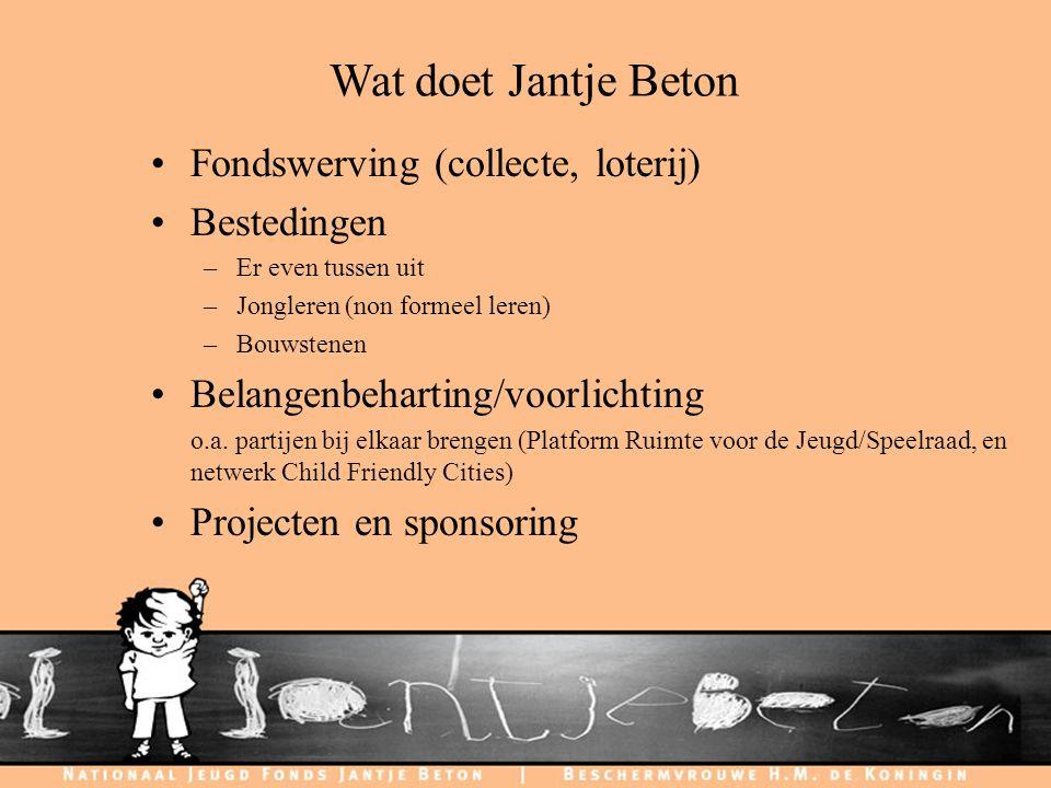 C H I L D F R I E N D L Y C I T I E S N e t w e r k C h i l d F r i e n d l y C i t i e s -sinds 2004 ook in Nederland -Initiatief door Jantje Beton en VNG met partners Veilig Verkeer.nl en BNSP -vervolg op project Lokaal jeugdbeleid -een beweging, geen instituut of project…..