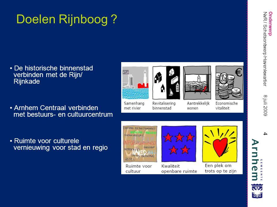 Onderwerp 4 8 juli 2009 NvR / Schetsontwerp Havenkwartier Doelen Rijnboog .