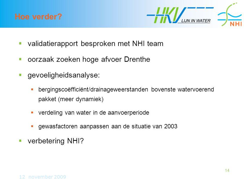 14 Hoe verder? 12 november 2009  validatierapport besproken met NHI team  oorzaak zoeken hoge afvoer Drenthe  gevoeligheidsanalyse:  bergingscoëff