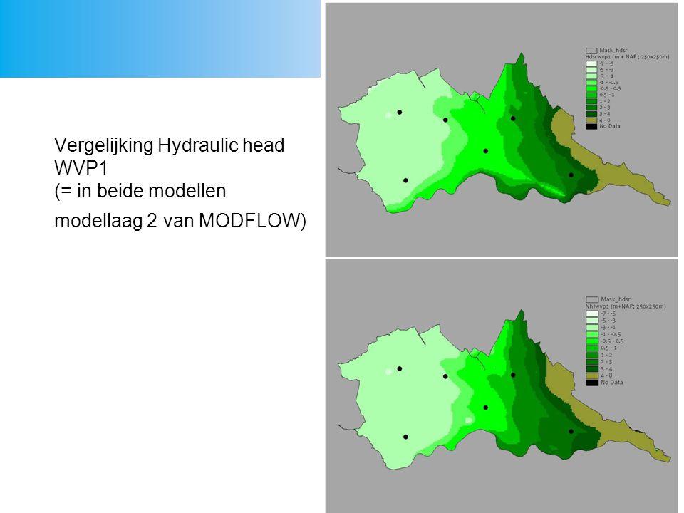 27 Vergelijking Hydraulic head WVP1 (= in beide modellen modellaag 2 van MODFLOW)