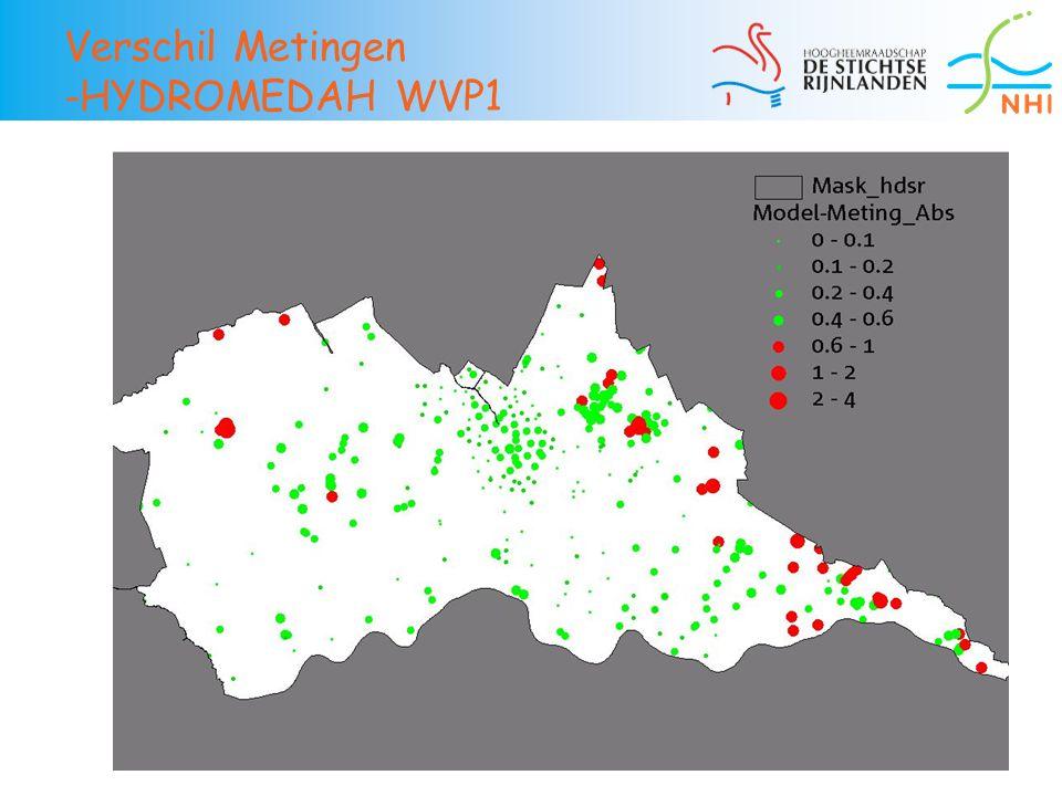 29 Verschil Metingen -HYDROMEDAH WVP1