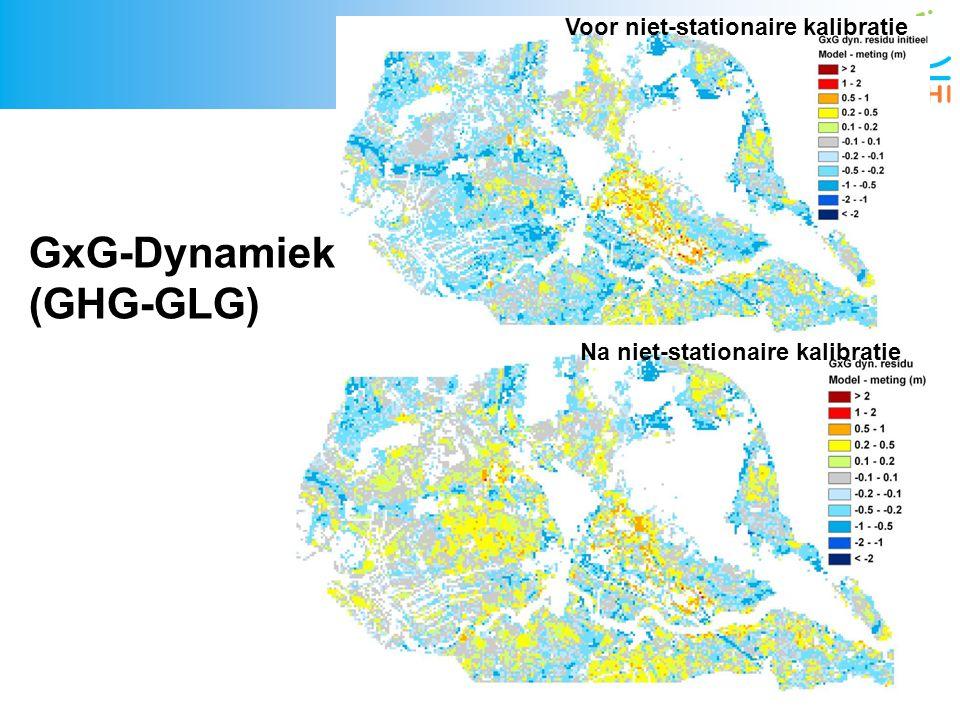 32 Voor niet-stationaire kalibratie Na niet-stationaire kalibratie GxG-Dynamiek (GHG-GLG)
