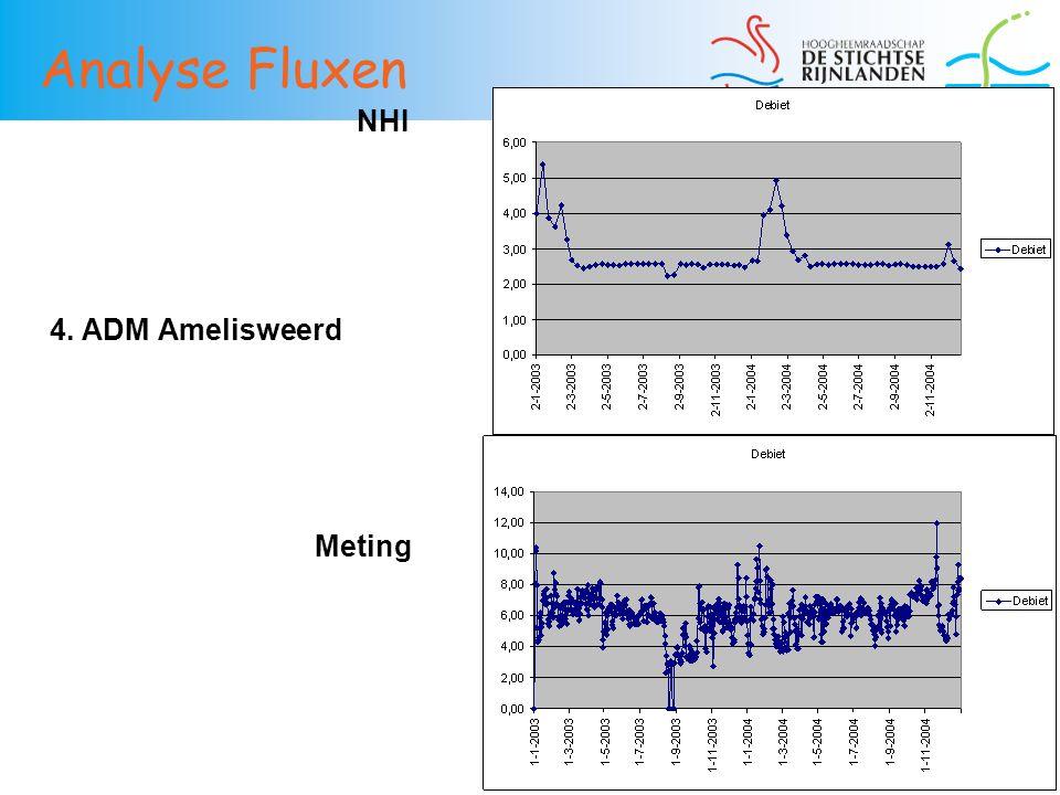 39 4. ADM Amelisweerd NHI Meting Analyse Fluxen