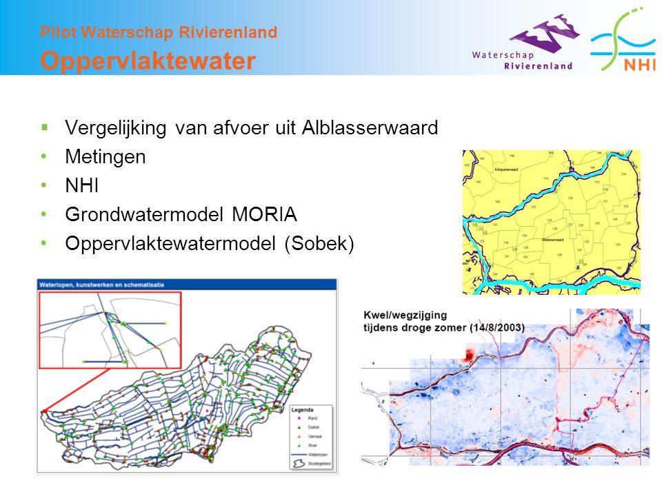 41 Pilot Waterschap Rivierenland Oppervlaktewater  Vergelijking van afvoer uit Alblasserwaard Metingen NHI Grondwatermodel MORIA Oppervlaktewatermodel (Sobek)