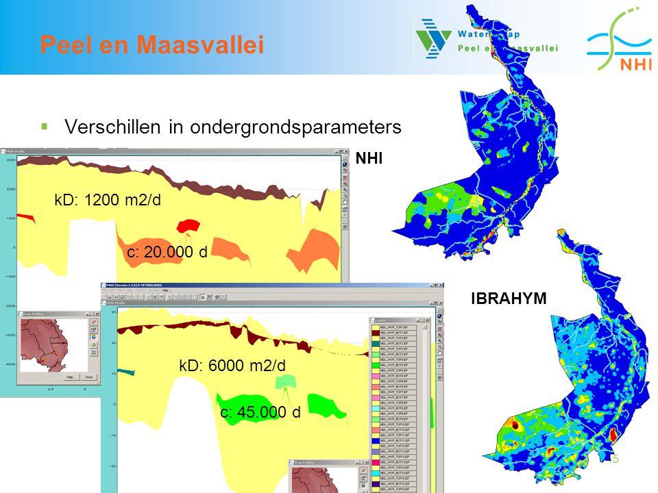 45 Peel en Maasvallei  Verschillen in ondergrondsparameters c: 20.000 d c: 45.000 d kD: 6000 m2/d kD: 1200 m2/d NHI IBRAHYM