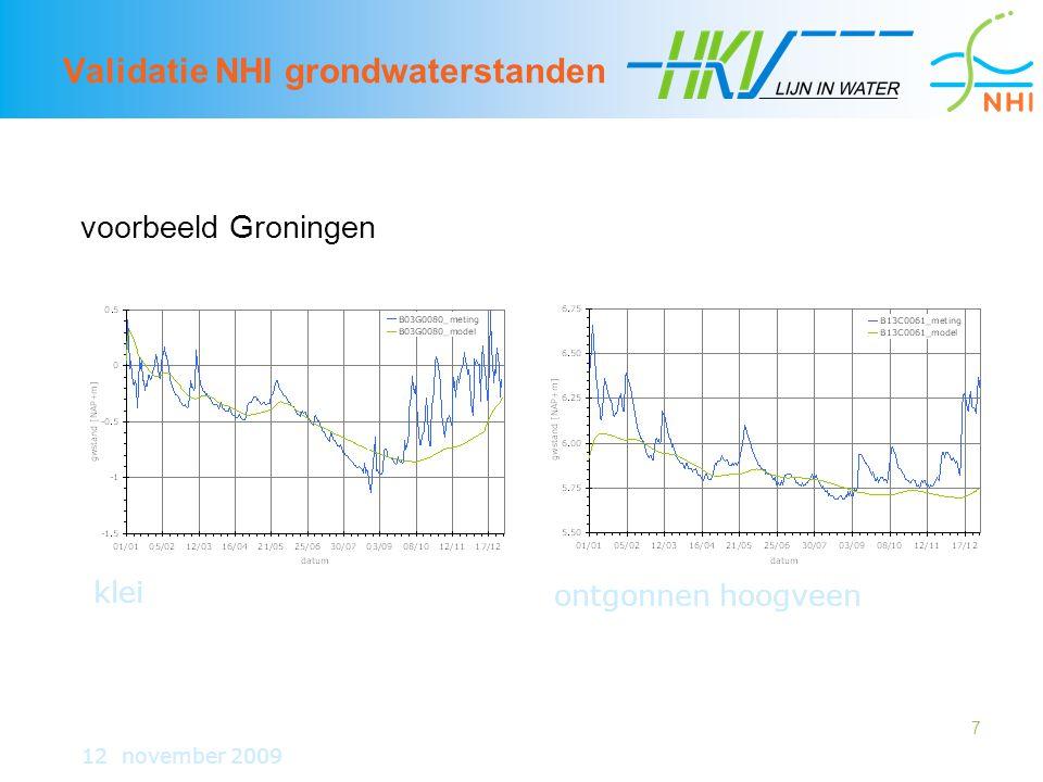 7 Validatie NHI grondwaterstanden 12 november 2009 voorbeeld Groningen klei ontgonnen hoogveen