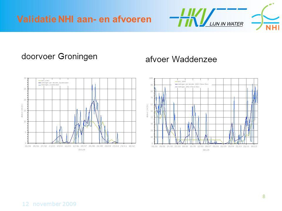 8 Validatie NHI aan- en afvoeren 12 november 2009 doorvoer Groningen afvoer Waddenzee