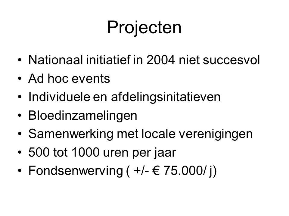 Projecten Nationaal initiatief in 2004 niet succesvol Ad hoc events Individuele en afdelingsinitatieven Bloedinzamelingen Samenwerking met locale verenigingen 500 tot 1000 uren per jaar Fondsenwerving ( +/- € 75.000/ j)