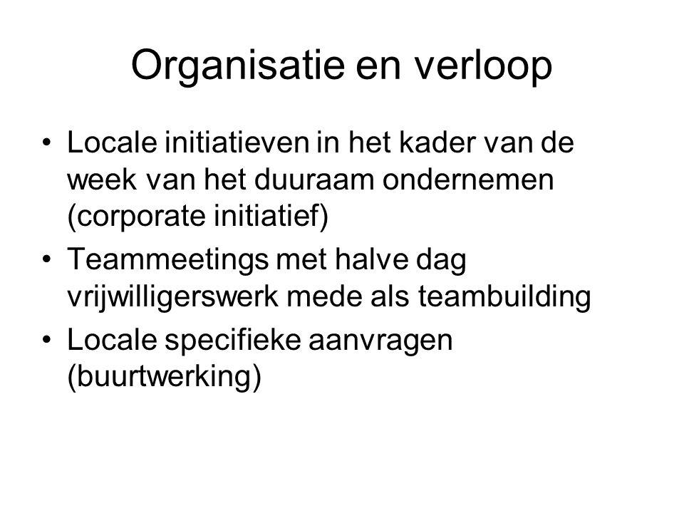 Organisatie en verloop Locale initiatieven in het kader van de week van het duuraam ondernemen (corporate initiatief) Teammeetings met halve dag vrijwilligerswerk mede als teambuilding Locale specifieke aanvragen (buurtwerking)