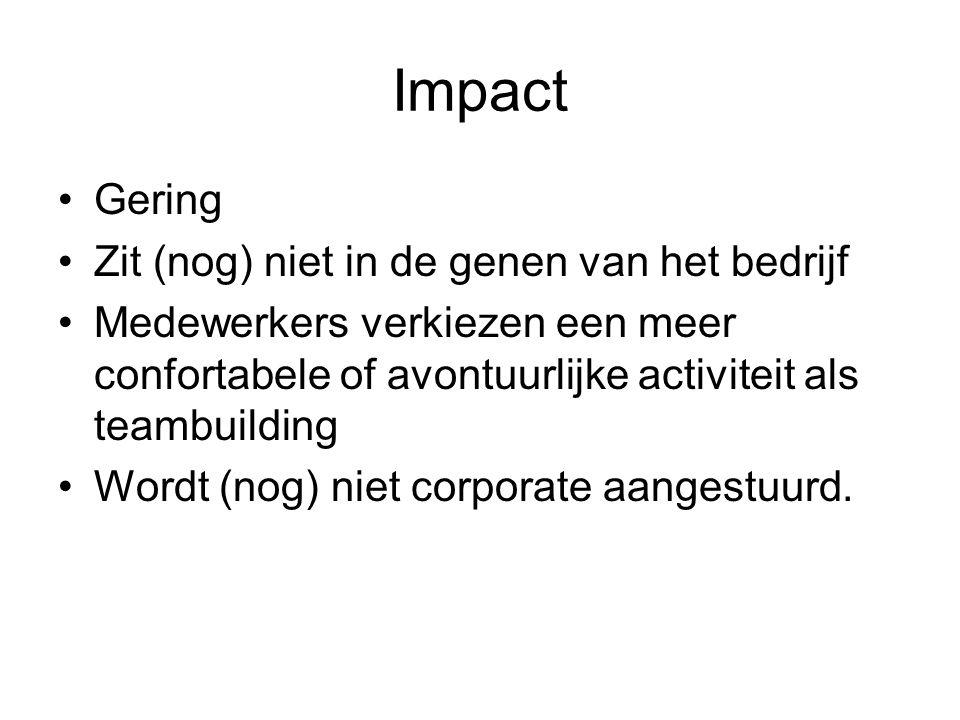 Impact Gering Zit (nog) niet in de genen van het bedrijf Medewerkers verkiezen een meer confortabele of avontuurlijke activiteit als teambuilding Wordt (nog) niet corporate aangestuurd.