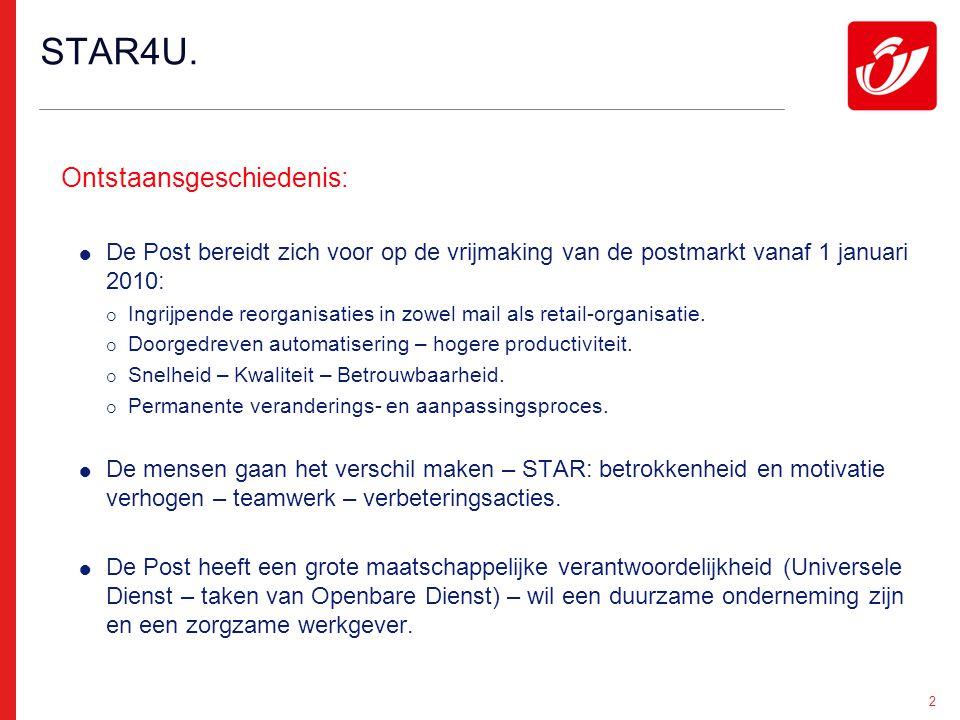 2 Ontstaansgeschiedenis:  De Post bereidt zich voor op de vrijmaking van de postmarkt vanaf 1 januari 2010:  Ingrijpende reorganisaties in zowel mail als retail-organisatie.