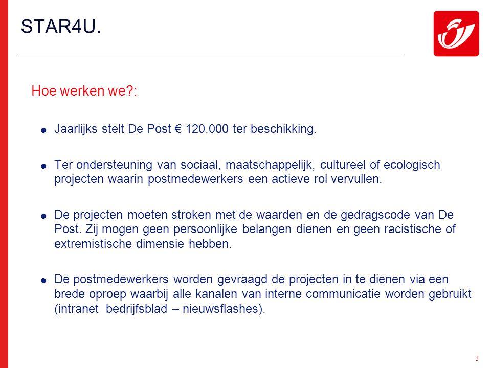 3 Hoe werken we :  Jaarlijks stelt De Post € 120.000 ter beschikking.