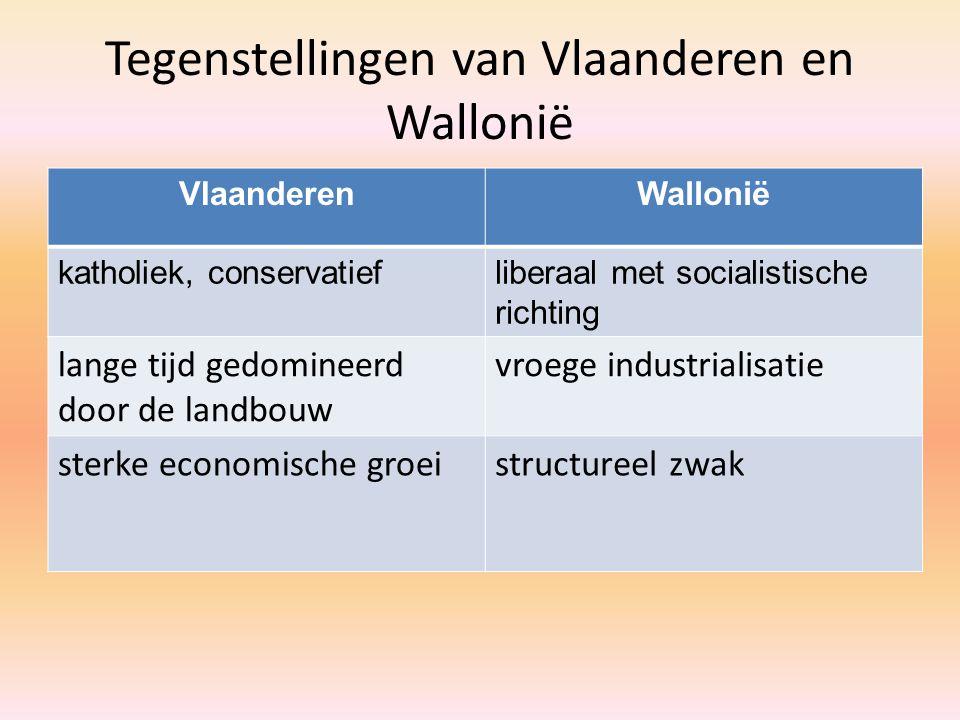 Tegenstellingen van Vlaanderen en Wallonië VlaanderenWallonië katholiek, conservatiefliberaal met socialistische richting lange tijd gedomineerd door