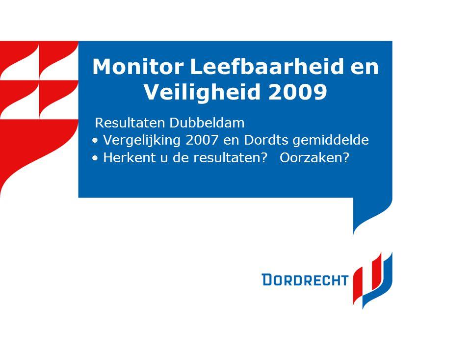 Monitor Leefbaarheid en Veiligheid 2009 Resultaten Dubbeldam Vergelijking 2007 en Dordts gemiddelde Herkent u de resultaten?Oorzaken?