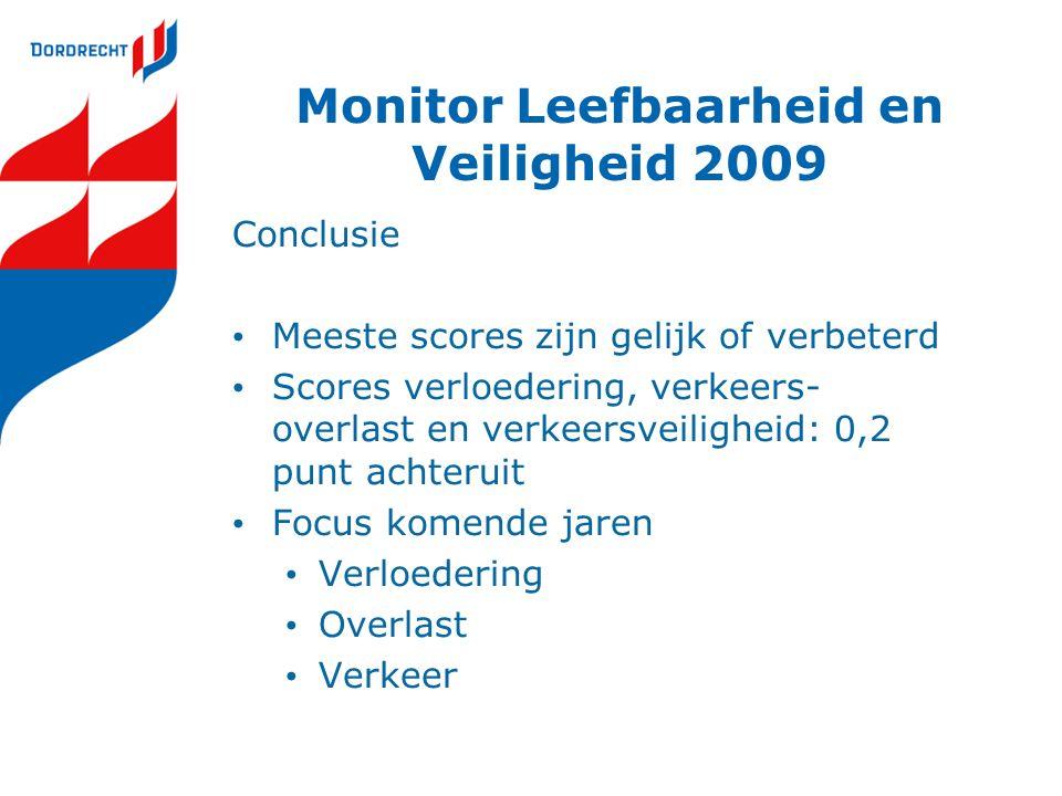 Monitor Leefbaarheid en Veiligheid 2009 Conclusie Meeste scores zijn gelijk of verbeterd Scores verloedering, verkeers- overlast en verkeersveiligheid
