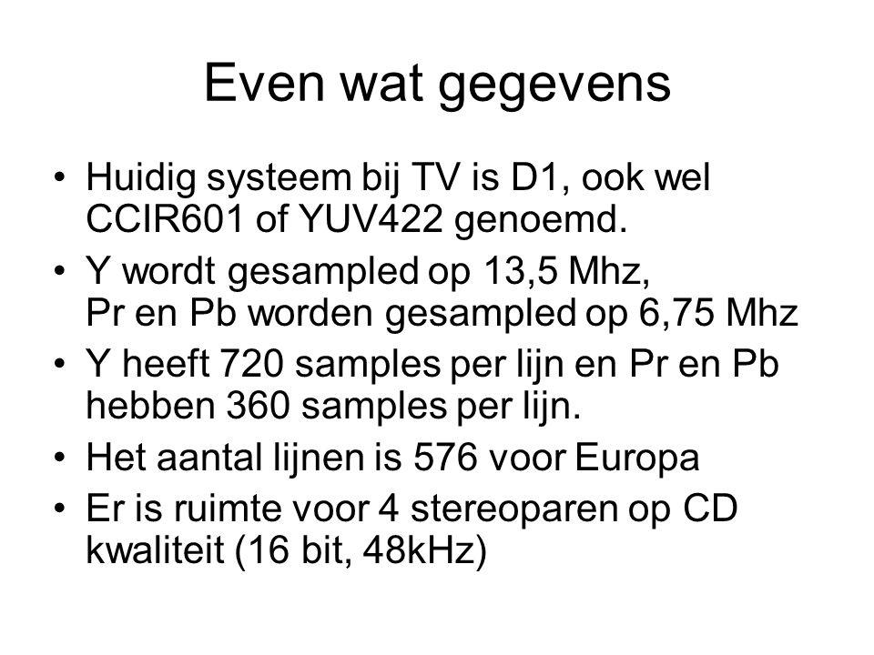 Even wat gegevens Huidig systeem bij TV is D1, ook wel CCIR601 of YUV422 genoemd.