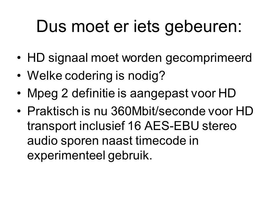 Dus moet er iets gebeuren: HD signaal moet worden gecomprimeerd Welke codering is nodig? Mpeg 2 definitie is aangepast voor HD Praktisch is nu 360Mbit