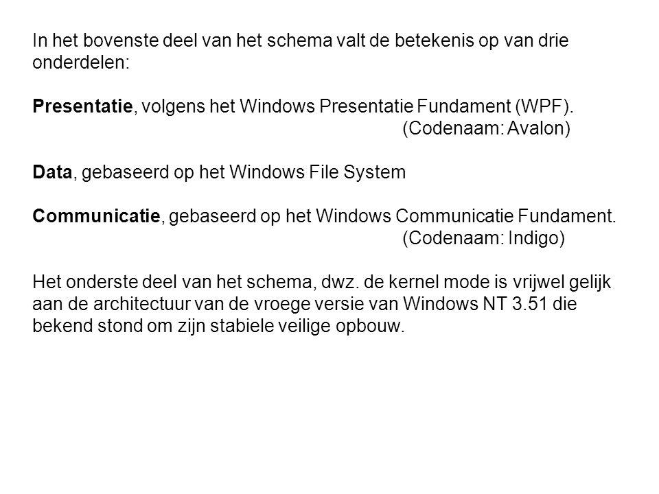 In het bovenste deel van het schema valt de betekenis op van drie onderdelen: Presentatie, volgens het Windows Presentatie Fundament (WPF).