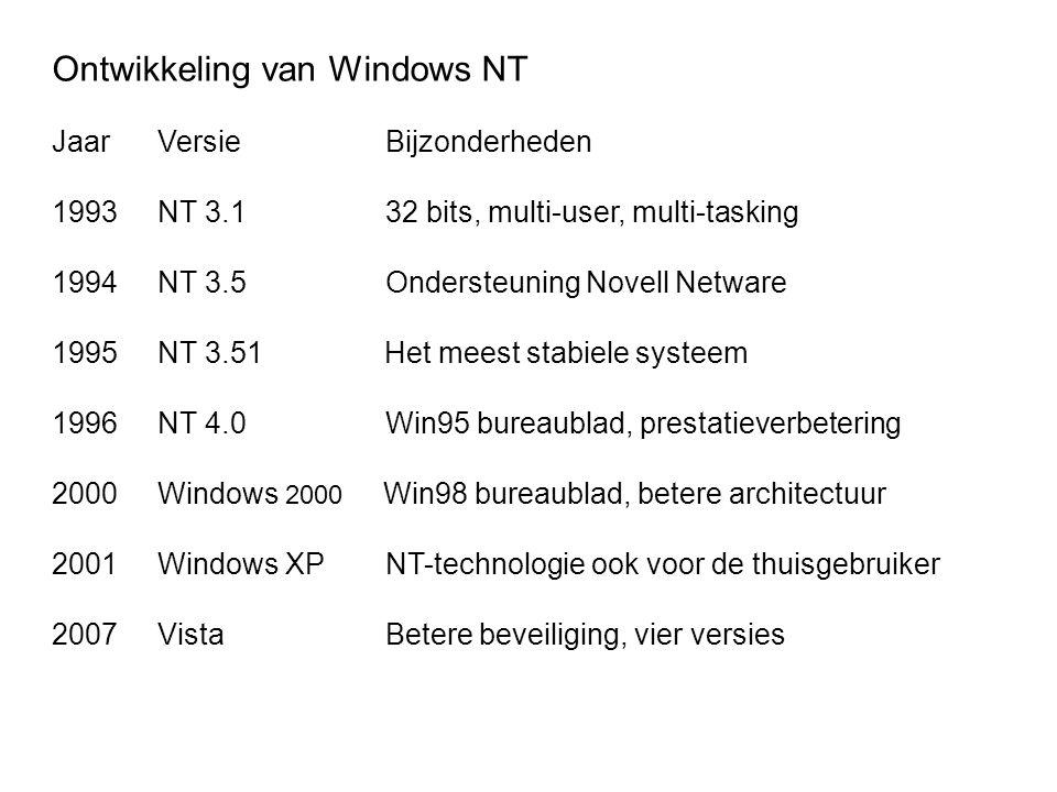Ontwikkeling van Windows NT JaarVersie Bijzonderheden 1993NT 3.1 32 bits, multi-user, multi-tasking 1994NT 3.5 Ondersteuning Novell Netware 1995NT 3.51 Het meest stabiele systeem 1996NT 4.0 Win95 bureaublad, prestatieverbetering 2000Windows 2000 Win98 bureaublad, betere architectuur 2001Windows XP NT-technologie ook voor de thuisgebruiker 2007Vista Betere beveiliging, vier versies