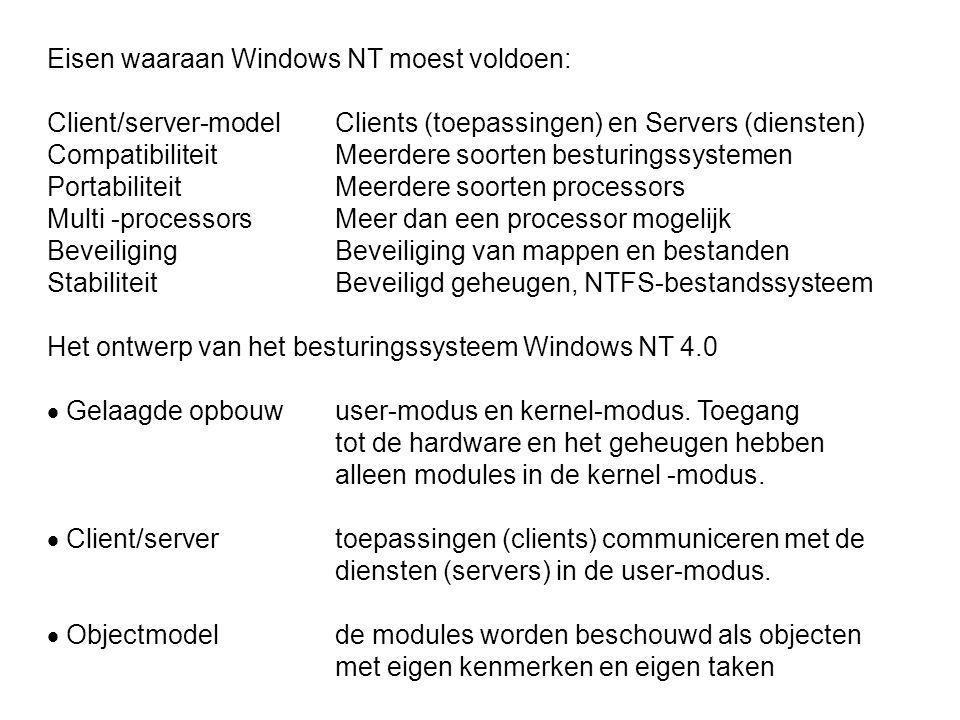 Eisen waaraan Windows NT moest voldoen: Client/server-modelClients (toepassingen) en Servers (diensten) CompatibiliteitMeerdere soorten besturingssystemen Portabiliteit Meerdere soorten processors Multi -processorsMeer dan een processor mogelijk BeveiligingBeveiliging van mappen en bestanden StabiliteitBeveiligd geheugen, NTFS-bestandssysteem Het ontwerp van het besturingssysteem Windows NT 4.0  Gelaagde opbouwuser-modus en kernel-modus.