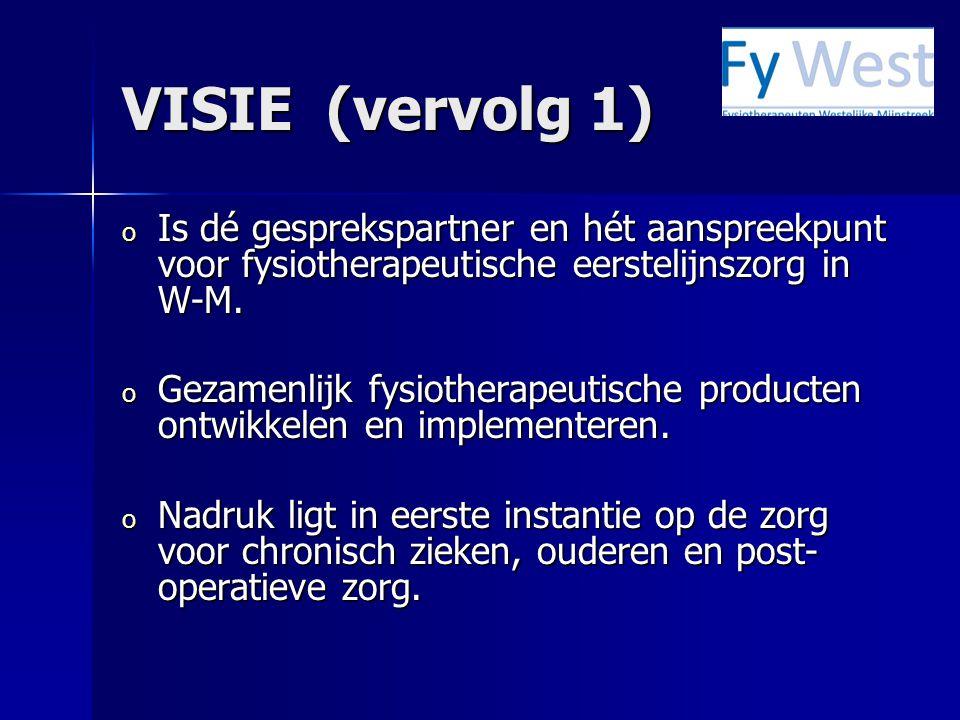 VISIE (vervolg 1) o Is dé gesprekspartner en hét aanspreekpunt voor fysiotherapeutische eerstelijnszorg in W-M. o Gezamenlijk fysiotherapeutische prod