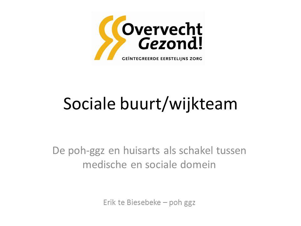 Sociale buurt/wijkteam De poh-ggz en huisarts als schakel tussen medische en sociale domein Erik te Biesebeke – poh ggz