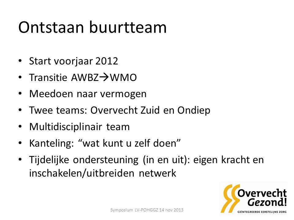Ontstaan buurtteam Start voorjaar 2012 Transitie AWBZ  WMO Meedoen naar vermogen Twee teams: Overvecht Zuid en Ondiep Multidisciplinair team Kantelin