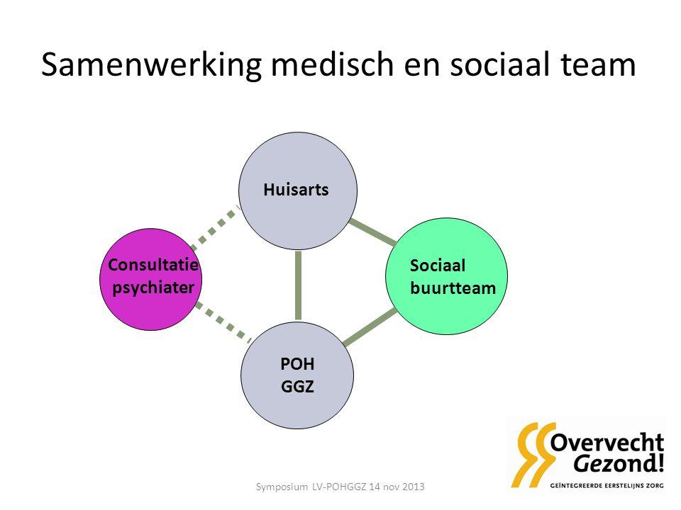 Sociaal buurtteam Samenwerking medisch en sociaal team Symposium LV-POHGGZ 14 nov 2013 POH GGZ Huisarts Consultatie psychiater