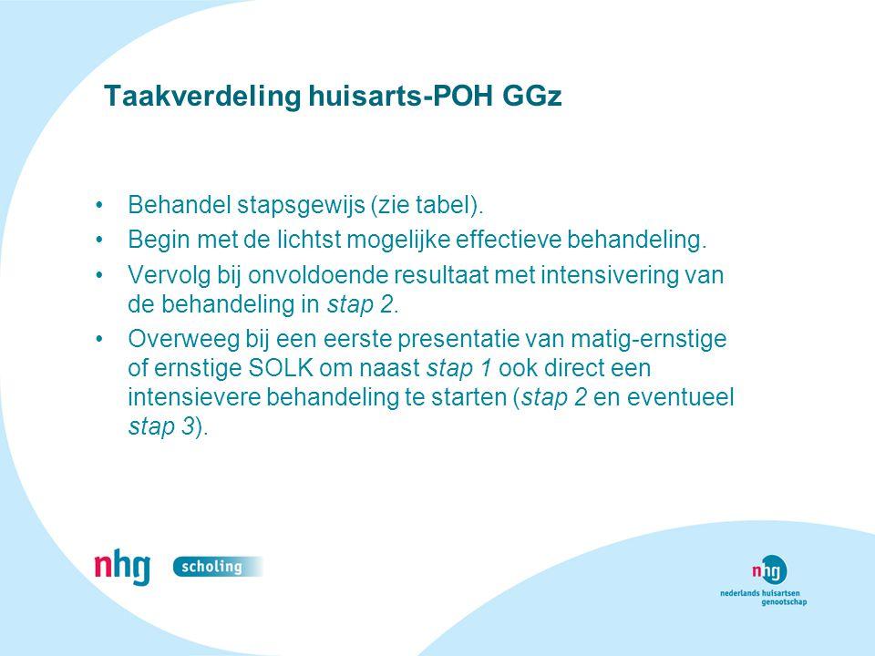 Taakverdeling huisarts-POH GGz Behandel stapsgewijs (zie tabel). Begin met de lichtst mogelijke effectieve behandeling. Vervolg bij onvoldoende result