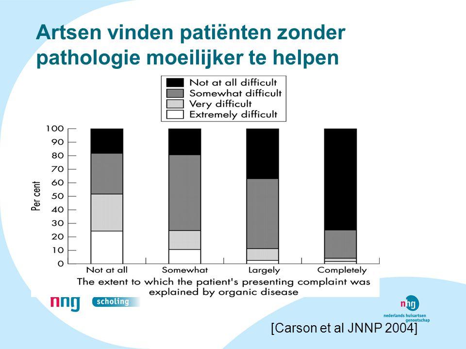 Artsen vinden patiënten zonder pathologie moeilijker te helpen [Carson et al JNNP 2004]