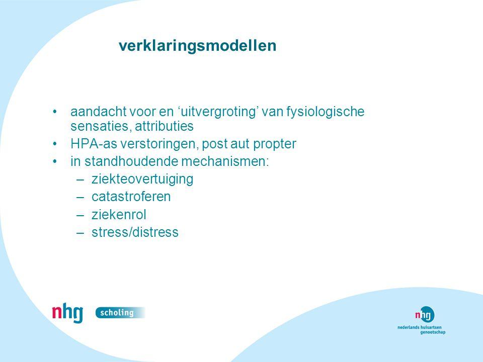 Biopsychosociaal model Biologisch PIJN PsychologischSociaal