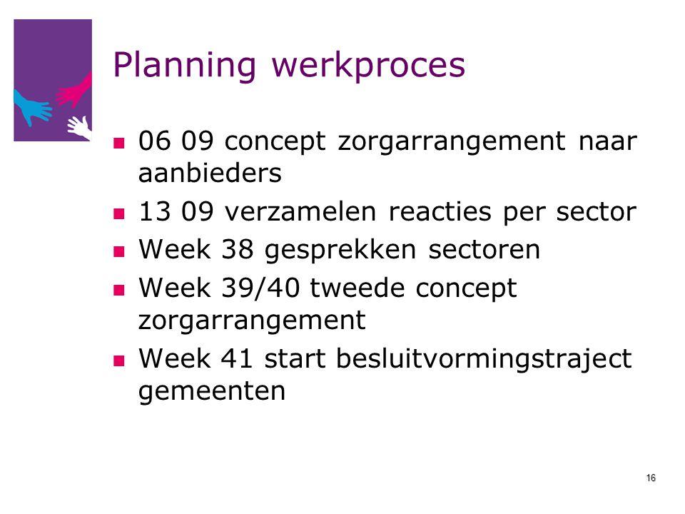 Planning werkproces 06 09 concept zorgarrangement naar aanbieders 13 09 verzamelen reacties per sector Week 38 gesprekken sectoren Week 39/40 tweede c