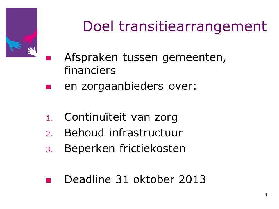 Doel transitiearrangement Afspraken tussen gemeenten, financiers en zorgaanbieders over: 1. Continuïteit van zorg 2. Behoud infrastructuur 3. Beperken