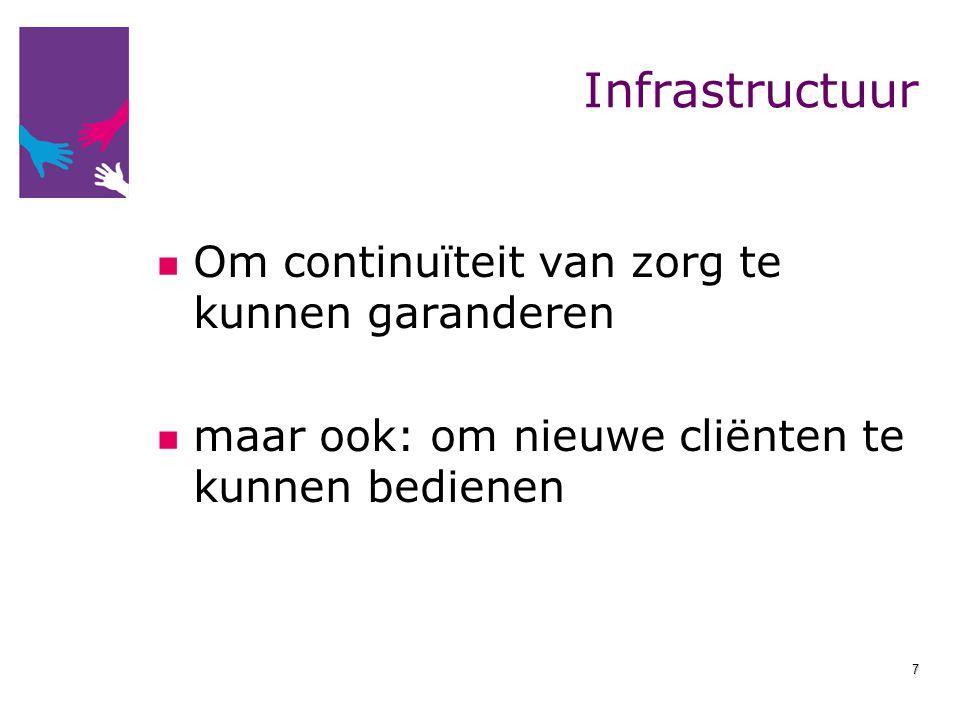 Infrastructuur Om continuïteit van zorg te kunnen garanderen maar ook: om nieuwe cliënten te kunnen bedienen 7