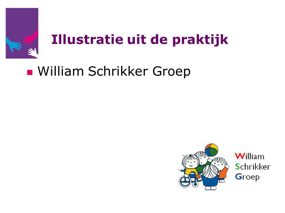 Illustratie uit de praktijk William Schrikker Groep