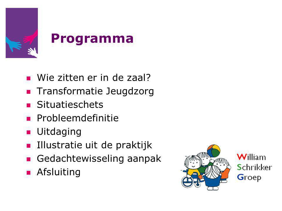 Afsluiting Wat verder ter tafel komt… Meer informatie vind je op: www.transformatiejz.nl www.williamschrikkergroep.nl