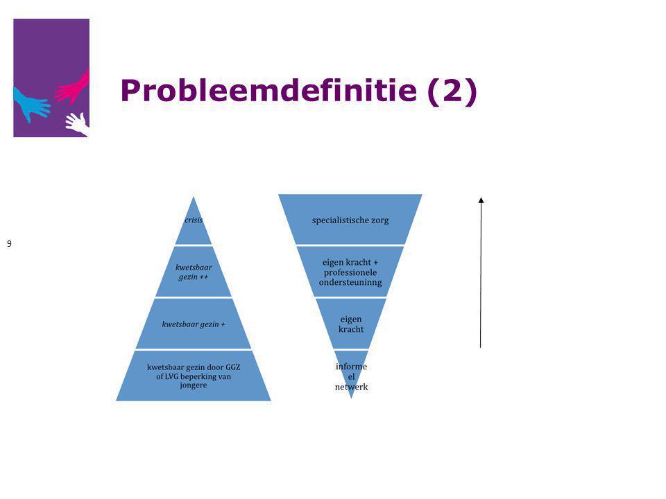 Probleemdefinitie (2) 9