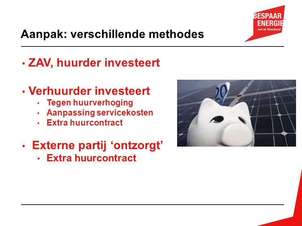 ZAV, huurder investeert Verhuurder investeert Tegen huurverhoging Aanpassing servicekosten Extra huurcontract Externe partij 'ontzorgt' Extra huurcont